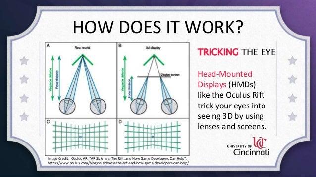 Virtual Reality Training That Works