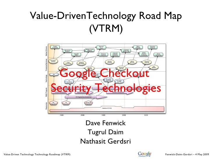 Value-DrivenTechnology Road Map                               (VTRM)                                   Google Checkout    ...