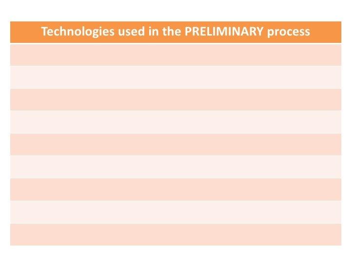 Techs in preliminary process
