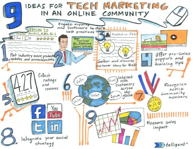 9 Ideas for Tech Marketing in an Online Community
