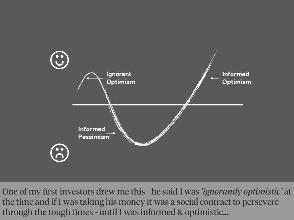 Ignorant optimism informed pessimism informed for Ideo product development