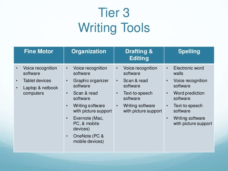 technical writing organizations Technical writing helps organizations create helpful documents for employees and customers technical writers specialize in precise, unambiguous writing.