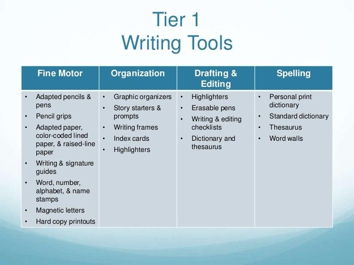 Organizational and Nonprofit Management essay writer.org