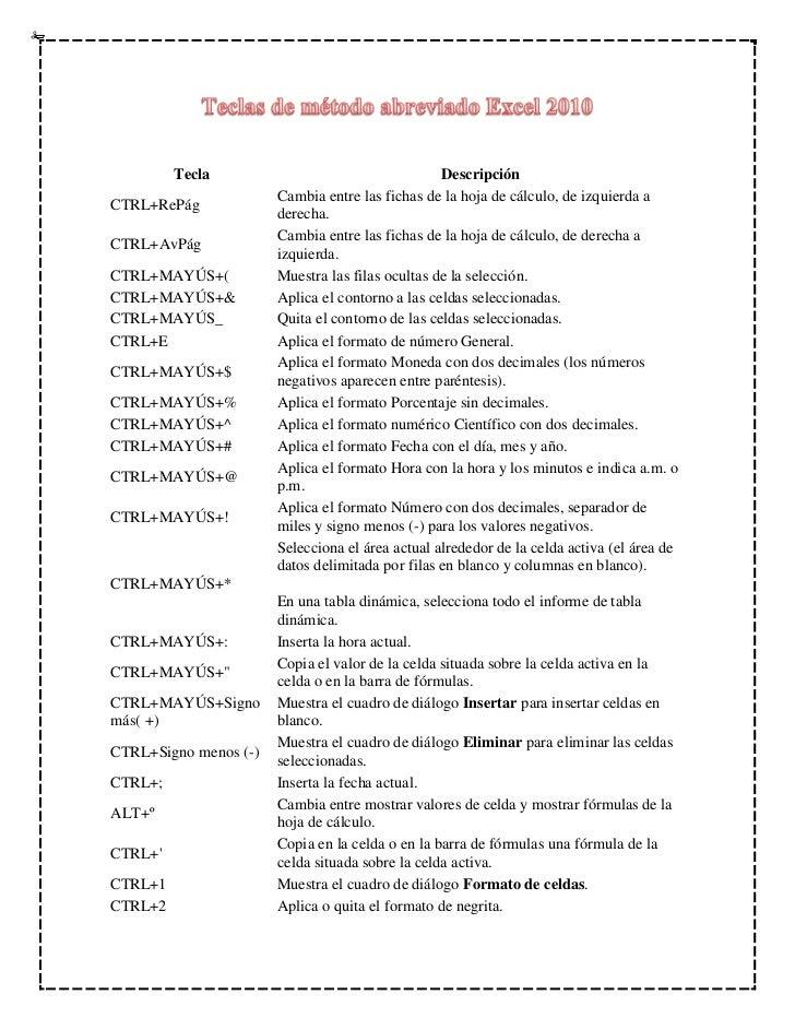capitulo 3 Teclas abreviadas en excel 2010