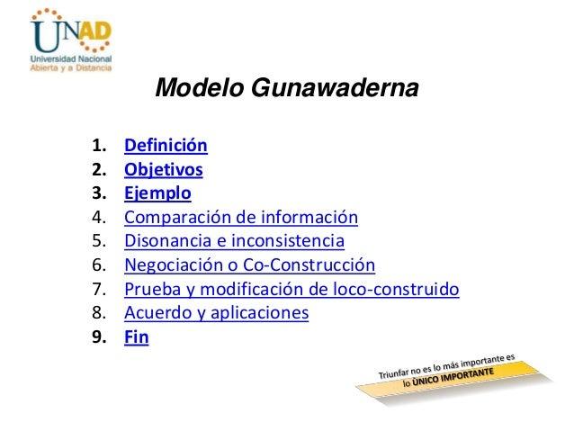 Modelo Gunawaderna1.   Definición2.   Objetivos3.   Ejemplo4.   Comparación de información5.   Disonancia e inconsistencia...