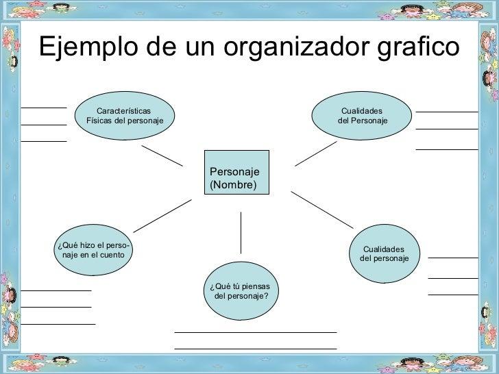 Ejemplo De Un Organizador Grafico.html | Autos Post