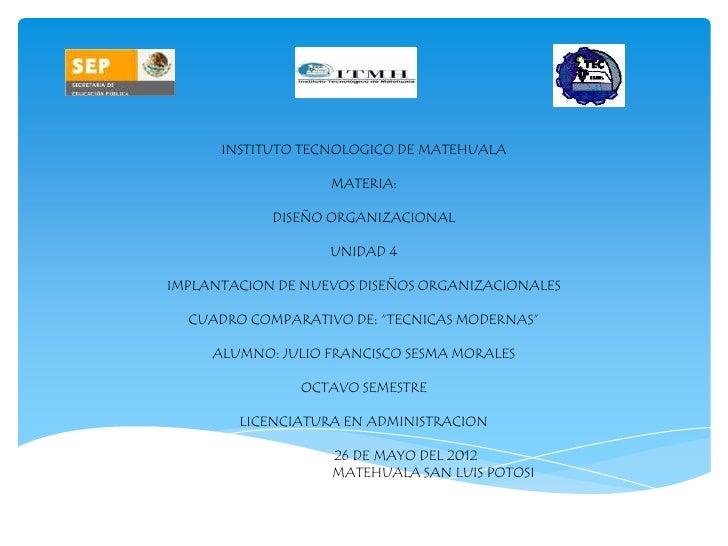 INSTITUTO TECNOLOGICO DE MATEHUALA                   MATERIA:            DISEÑO ORGANIZACIONAL                   UNIDAD 4I...