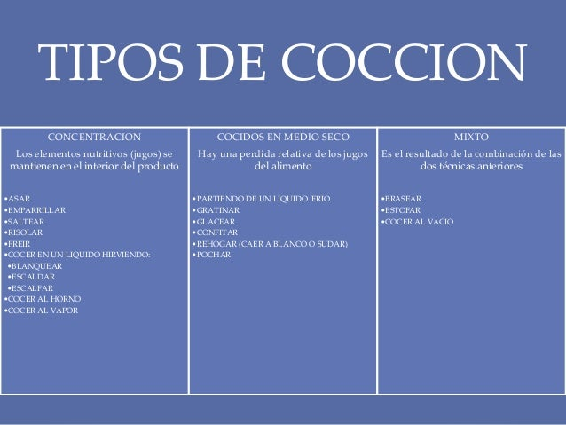 TIPOS DE COCCIONCONCENTRACIONLos elementos nutritivos (jugos) semantienen en el interior del producto•ASAR•EMPARRILLA...
