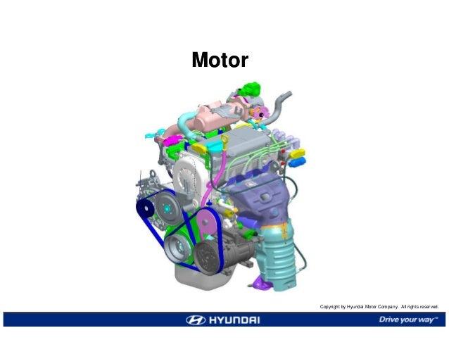 Tecnolog 237 A De Motores Hyundai