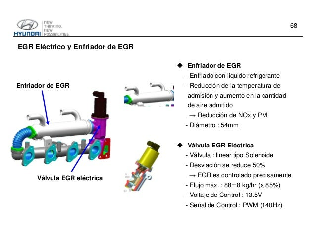 egr sensor wiring 3800 series 2 engine diagram oxygen