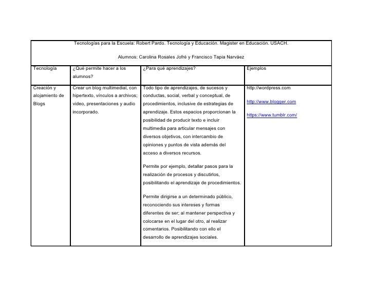 Tecnologías para la Escuela: Robert Pardo. Tecnología y Educación. Magister en Educación. USACH.                          ...