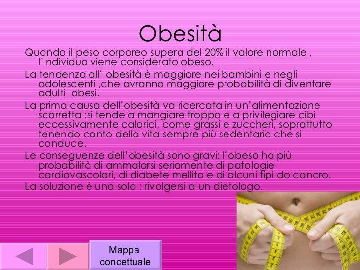 obesità cause e conseguenze