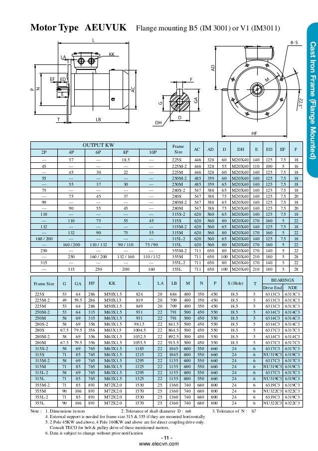 Teco Gs 510 Инструкция img-1