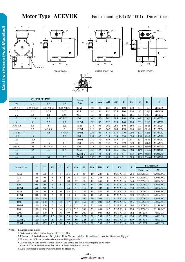 Teco Gear Motor Dimension | kakamozza.org
