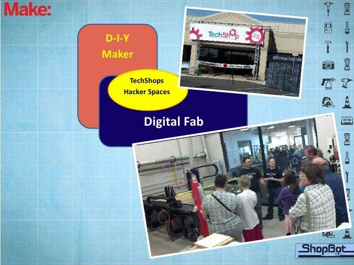 D-I-YMaker    TechShops   Hacker Spaces        Digital Fab
