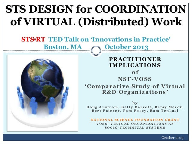 STS DESIGN for COORDINATION of VIRTUAL (Distributed) Work STS RT TED Talk on 'Innovations in Practice' Boston, MA October ...