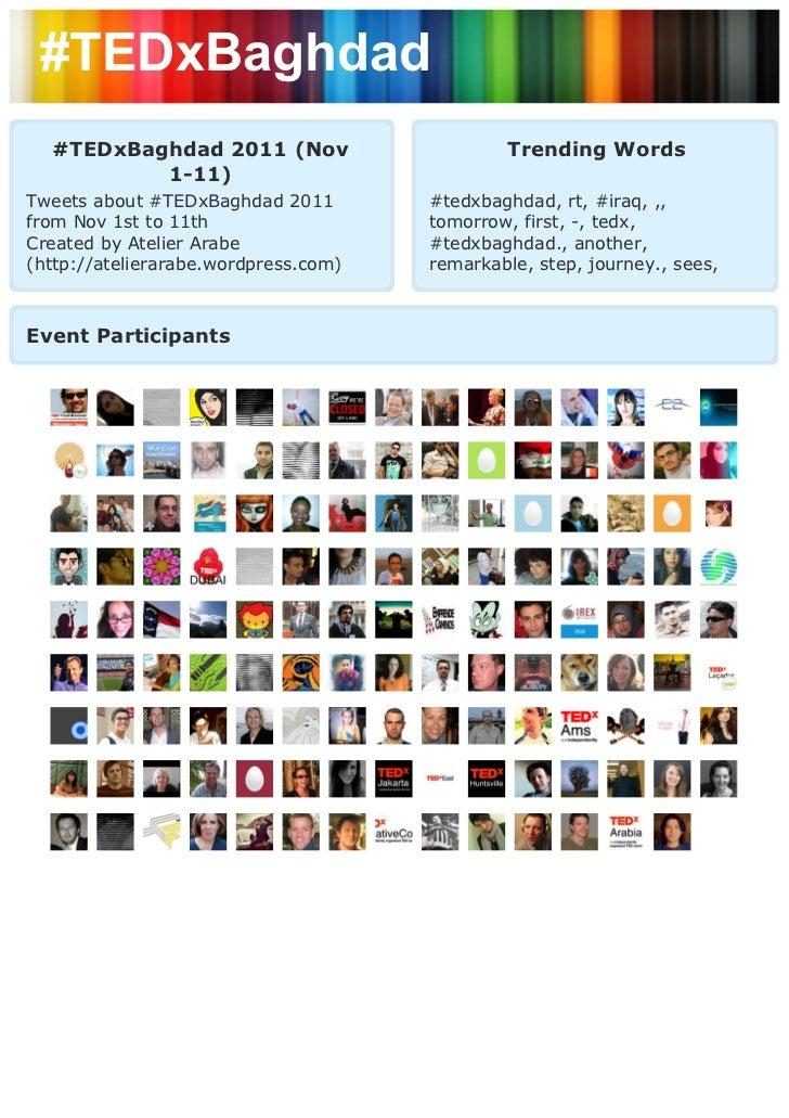 #TEDxBaghdad  #TEDxBaghdad 2011 (Nov                      Trending Words          1-11)Tweets about #TEDxBaghdad 2011     ...