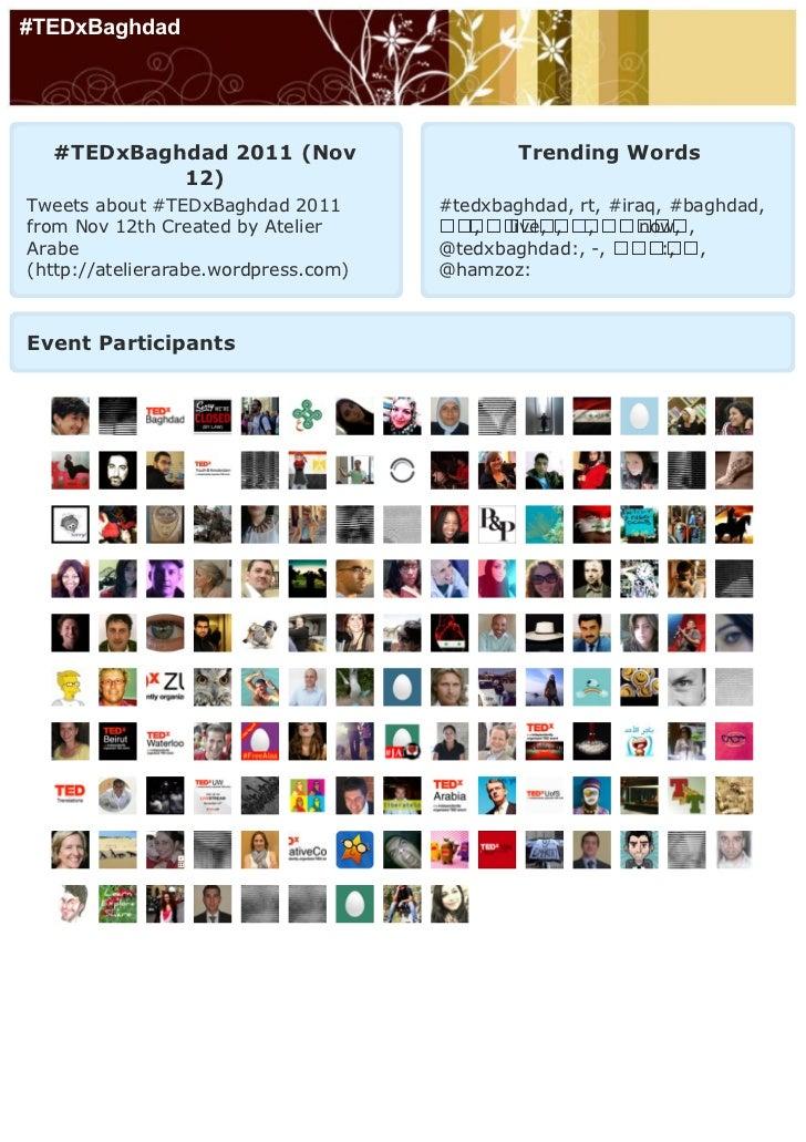 #TEDxBaghdad  #TEDxBaghdad 2011 (Nov                      Trending Words           12)Tweets about #TEDxBaghdad 2011      ...