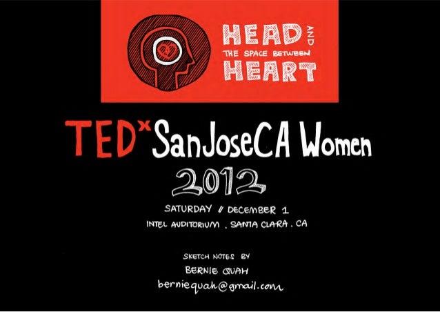 TedxSanJoseCA 2012 Graphic Recordings