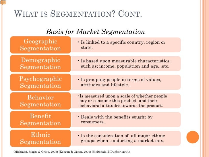 the market segmentation of the uk Market segmentation is an integral part of a company's marketing strategy it is the process of breaking down a larger target market into smaller, more.