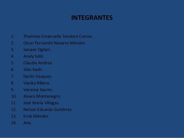 INTEGRANTES1. Thamires Emanuella Teodoro Correa.2. Oscar Fernando Navarro Méndez3. Janaize Ogliari.4. Analy Solíz.5. Claud...