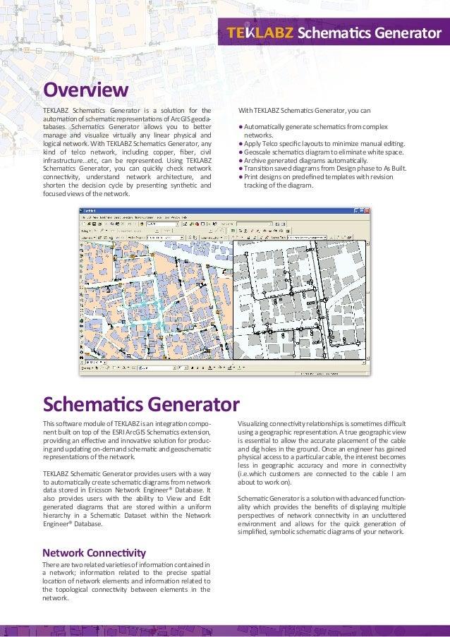 Teklabz schematics generator