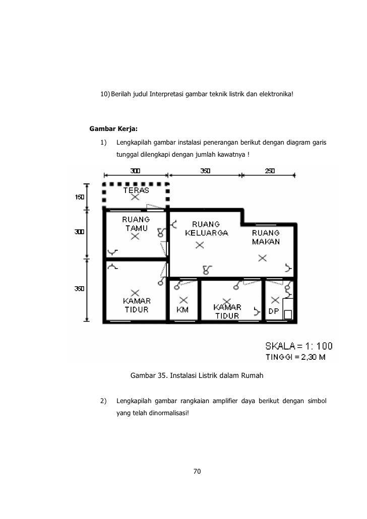 Contoh Wiring Panel Listrik on body panel, fuse panel, switch panel, pump panel, roof panel, maintenance panel, glass panel, drywall panel,