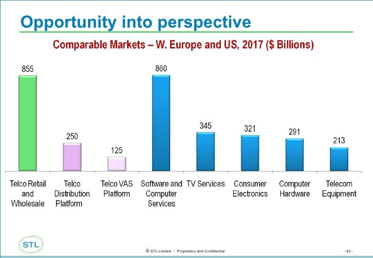 introduction to e commerce market opportunity analysis E-commerce for development: challenges and opportunities the scope of this paper does not allow for an in-depth analysis of marketing-- the pan e-commerce.