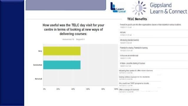 Telc signup survey feedback