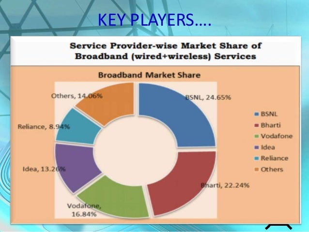 telecom sector indai Find telecom sector in india latest news, videos & pictures on telecom sector in india and see latest updates, news, information from ndtvcom explore more on.