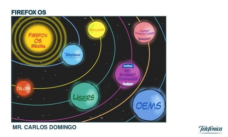 FIREFOX OSMR. CARLOS DOMINGO   1