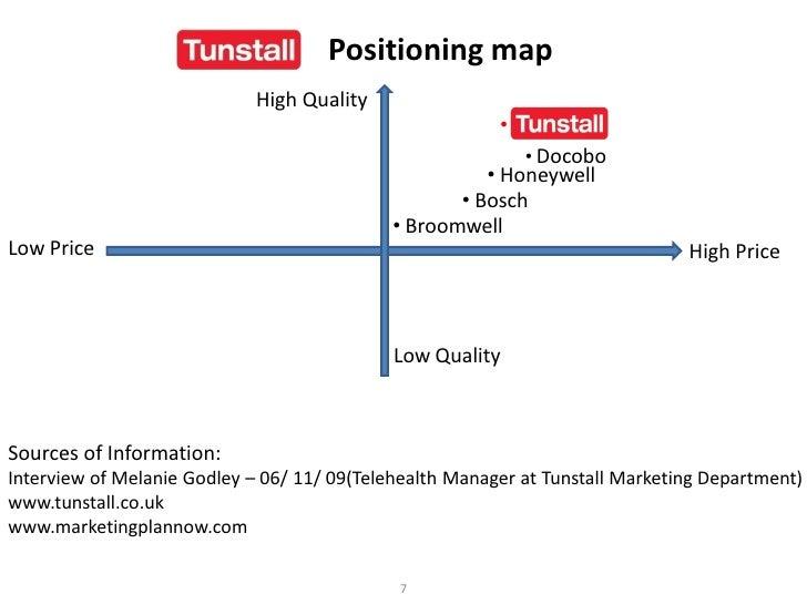 marketing plan information sample marketing plan and