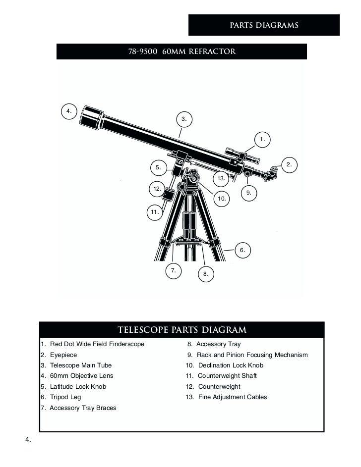 Telescope Parts Diagram Telescope Parts Diagram 1 Red Dot Wide Field Finderscope 8