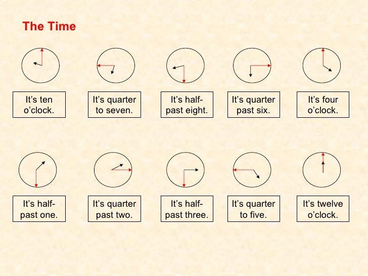 Telling Time Half Past Worksheets The Time It's Ten O'clock It's ...
