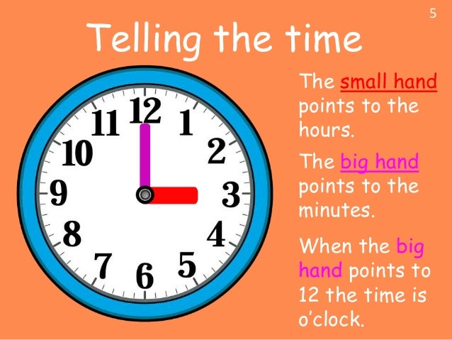 Unit 3 Measurement Time Graphs on Graphing Page