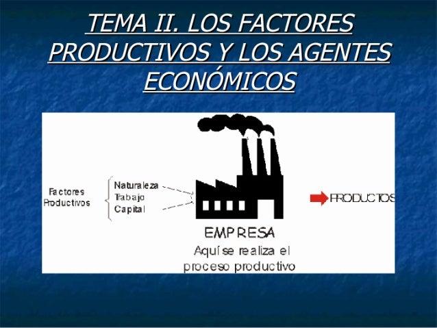 """TEMA II.  LOS FACTORES PRODUC TI VOS ¡Y LOS AGENTES ECONOMICOS  '""""'°""""-"""" PÏÏÏÏlGTST""""-R FRODUCD' Hnductivos 'lean;  _ - á ' ..."""
