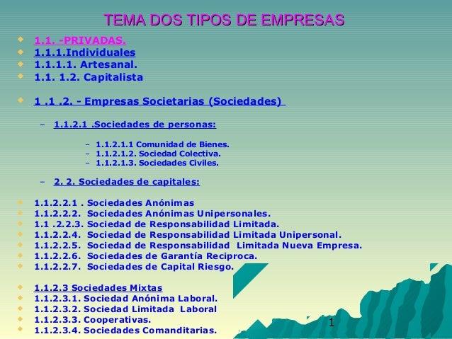 1TEMA DOS TIPOS DE EMPRESASTEMA DOS TIPOS DE EMPRESAS 1.1. -PRIVADAS. 1.1.1.Individuales 1.1.1.1. Artesanal. 1.1. 1.2....