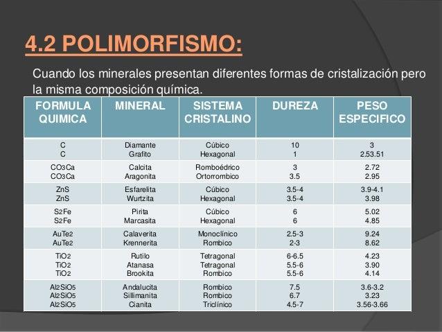 Formulas Quimicas de Minerales Formula Quimica Mineral