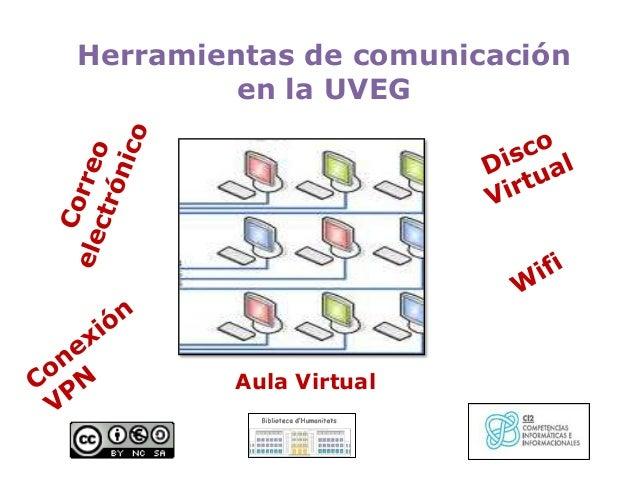 Herramientas de comunicación         en la UVEG        Aula Virtual