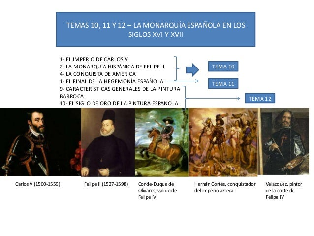 TEMAS 10, 11 Y 12 – LA MONARQUÍA ESPAÑOLA EN LOSSIGLOS XVI Y XVII1- EL IMPERIO DE CARLOS V2- LA MONARQUÍA HISPÁNICA DE FEL...