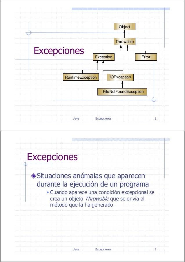 Java Excepciones 1ExcepcionesObjectThrowableException ErrorRuntimeException IOExceptionFileNotFoundExceptionJava Excepcion...