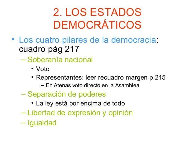 Tema 10 la organización politica el estado