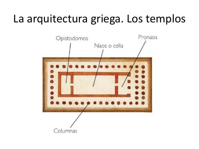 La arquitectura griega. Los templos