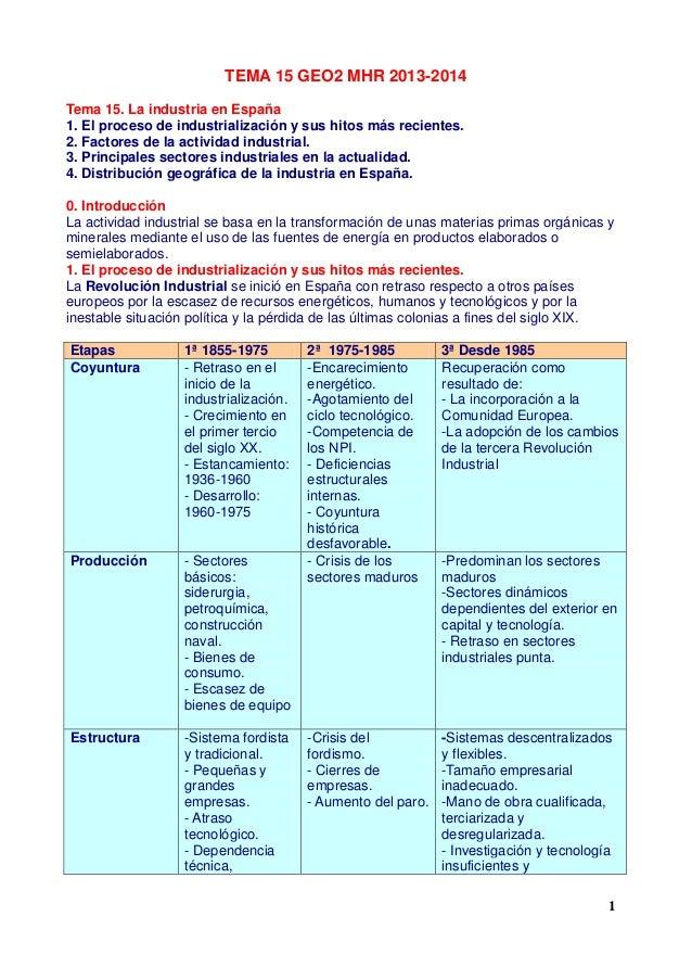 TEMA 15 GEO2 MHR 2013-2014 1 Tema 15. La industria en España 1. El proceso de industrialización y sus hitos más recientes....