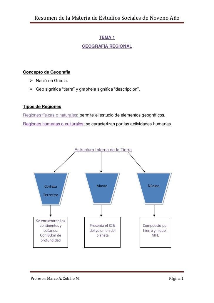Resumen de la Materia de Estudios Sociales de Noveno Año                                          TEMA 1                  ...