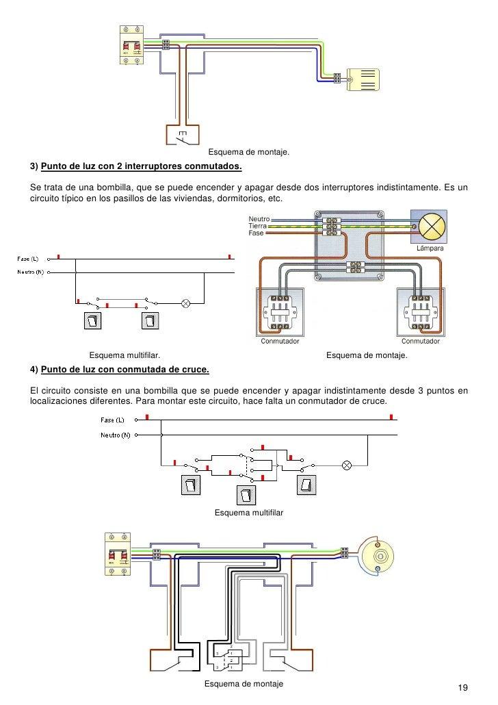 Tema 2 instalaciones el ctricas en viviendas for Puntos de luz vivienda