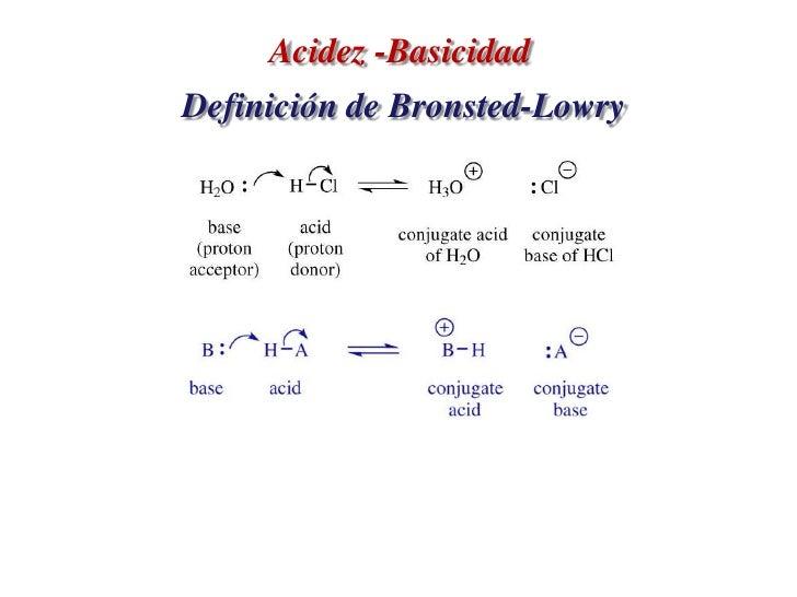 Acidez -Basicidad<br />Definición de Bronsted-Lowry<br />