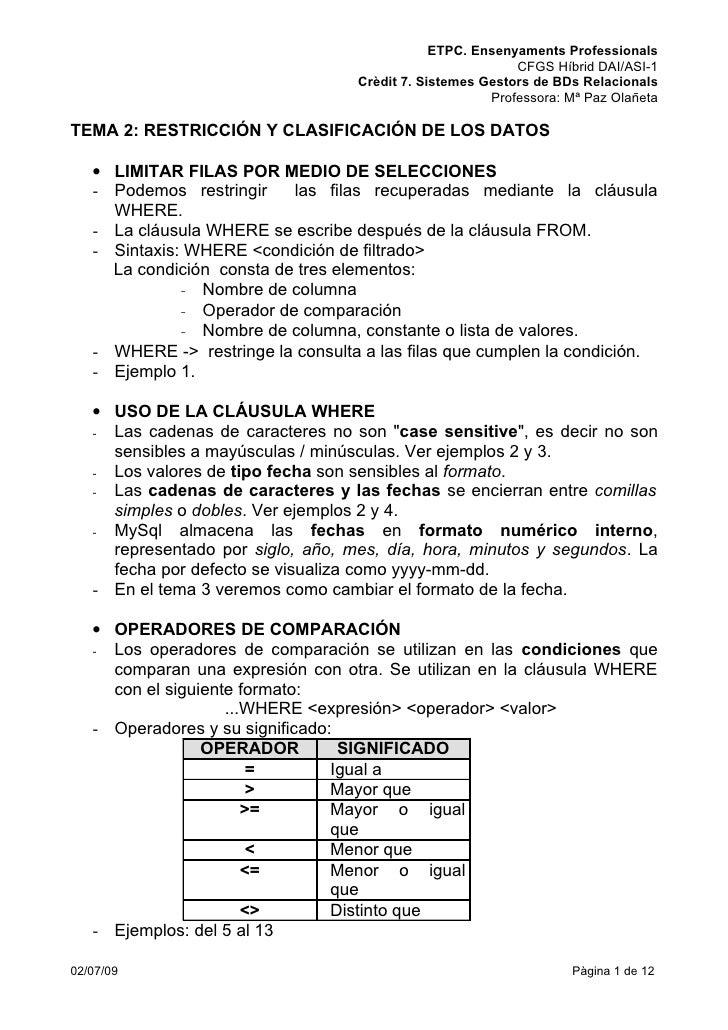 ETPC. Ensenyaments Professionals                                                            CFGS Híbrid DAI/ASI-1         ...