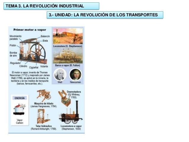 TEMA 3. LA REVOLUCIÓN INDUSTRIAL 3.- UNIDAD: LA REVOLUCIÓN DE LOS TRANSPORTES