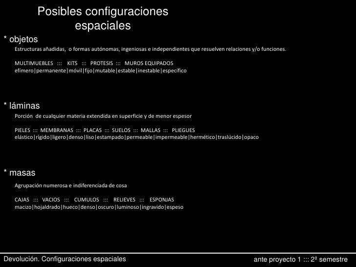 Posibles configuraciones espaciales<br />* objetos<br />Estructuras añadidas,  o formas autónomas, ingeniosas e independie...